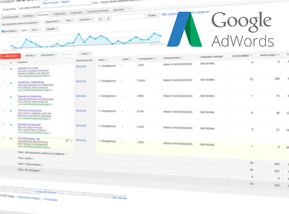 Adverteren in Google met Adwords